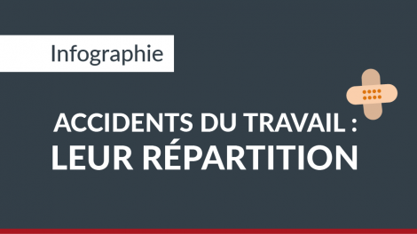 comap-accidents-travail-securite