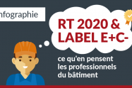 RT 2020 label E+C-