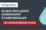 installer-adoucisseur-eau-benefices-clients